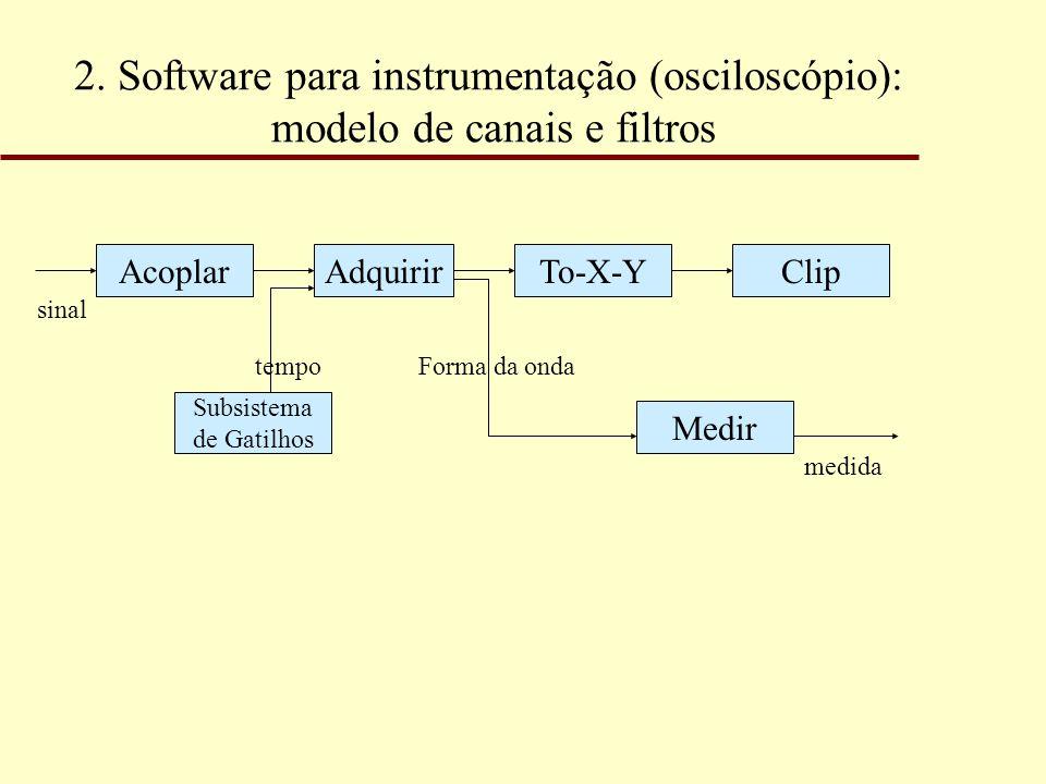 2. Software para instrumentação (osciloscópio): modelo de canais e filtros AcoplarAdquirirTo-X-YClip Medir Subsistema de Gatilhos sinal Forma da onda