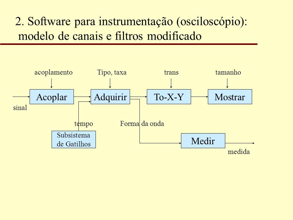 2. Software para instrumentação (osciloscópio): modelo de canais e filtros modificado AcoplarAdquirirTo-X-YMostrar Medir Subsistema de Gatilhos sinal