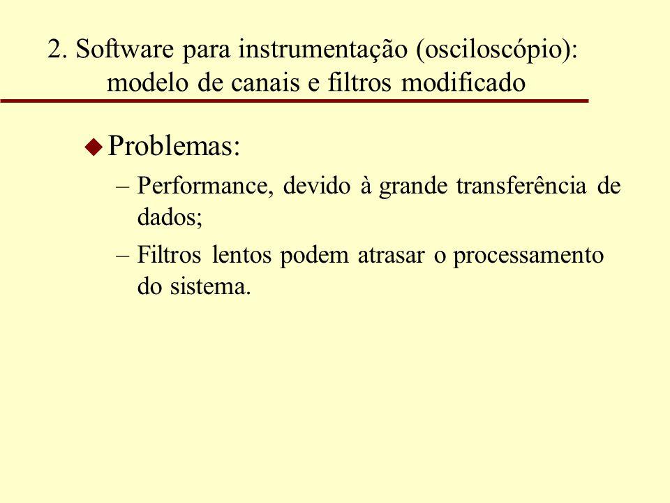 2. Software para instrumentação (osciloscópio): modelo de canais e filtros modificado u Problemas: –Performance, devido à grande transferência de dado