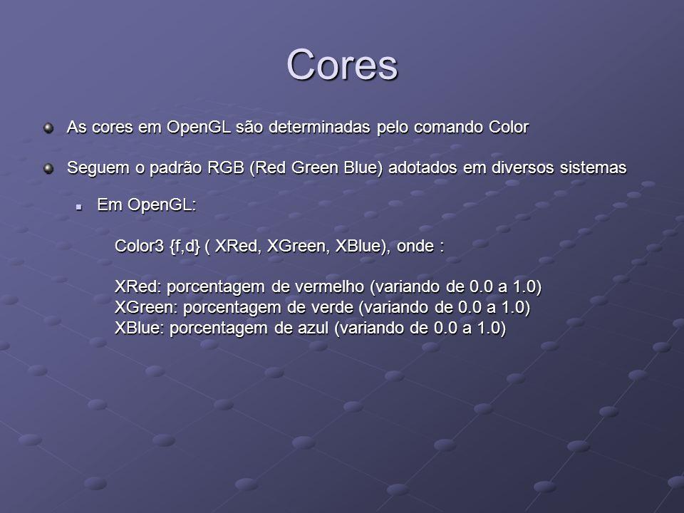 Cores As cores em OpenGL são determinadas pelo comando Color Seguem o padrão RGB (Red Green Blue) adotados em diversos sistemas Em OpenGL: Em OpenGL: