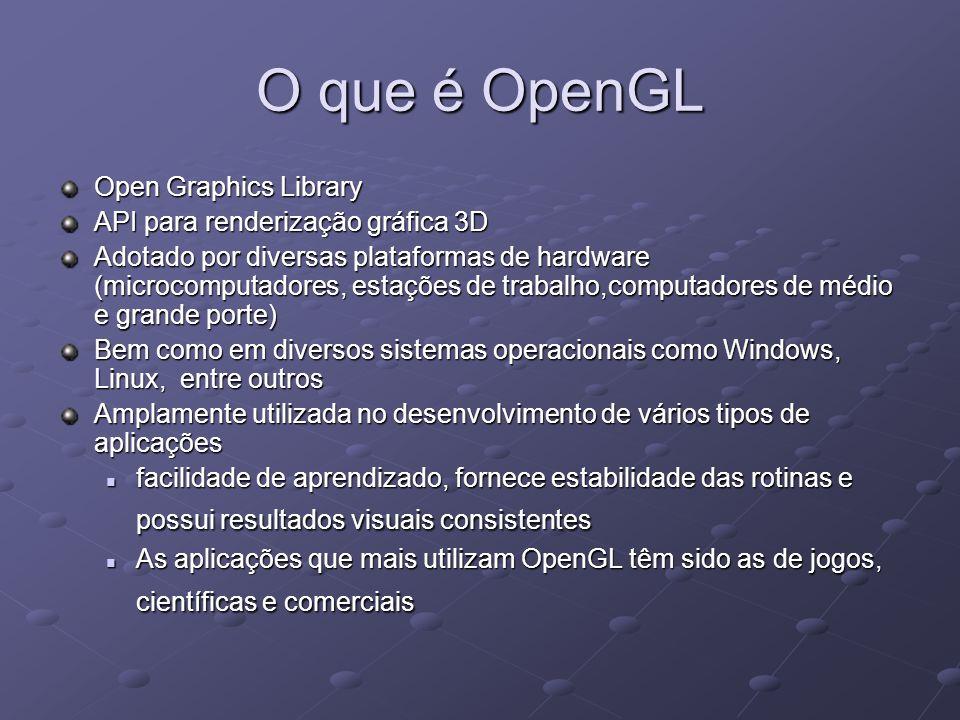 O que é OpenGL Open Graphics Library API para renderização gráfica 3D Adotado por diversas plataformas de hardware (microcomputadores, estações de tra