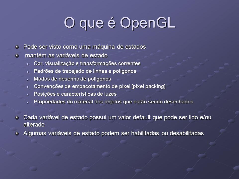 GLUT OpenGL Utility Toolkit Sistema de Janelas independente de plataforma para desenvolvimento de aplicações OpenGL Sistema de Janelas independente de plataforma para desenvolvimento de aplicações OpenGL Possui funções para: Possui funções para: Criar/Destruir janelas Tratar entradas de teclado, mouse e joysticks Baseado em funções de callback para tratamento de eventos API simples, não possuindo recursos diretos para criação de GUI s GLUT é um projeto descontinuado Aplicações devem utilizar o FreeGLUT ou OpenGLUT, versões open source e com muitos bugs do GLUT corrigidos Aplicações devem utilizar o FreeGLUT ou OpenGLUT, versões open source e com muitos bugs do GLUT corrigidos