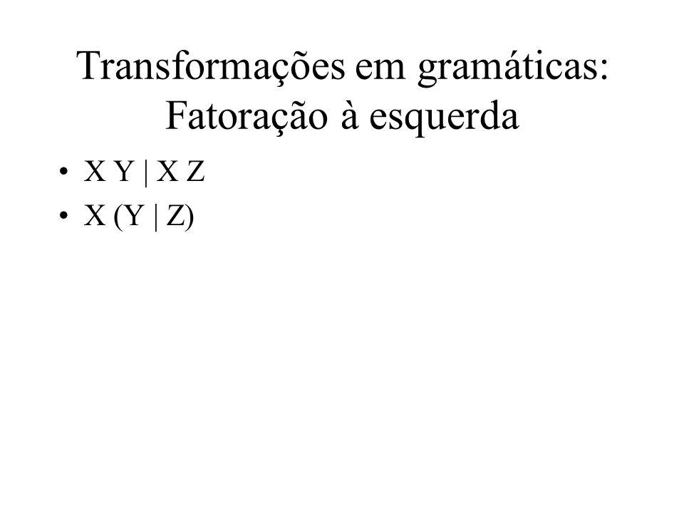 Transformações em gramáticas: Fatoração à esquerda X Y | X Z X (Y | Z)