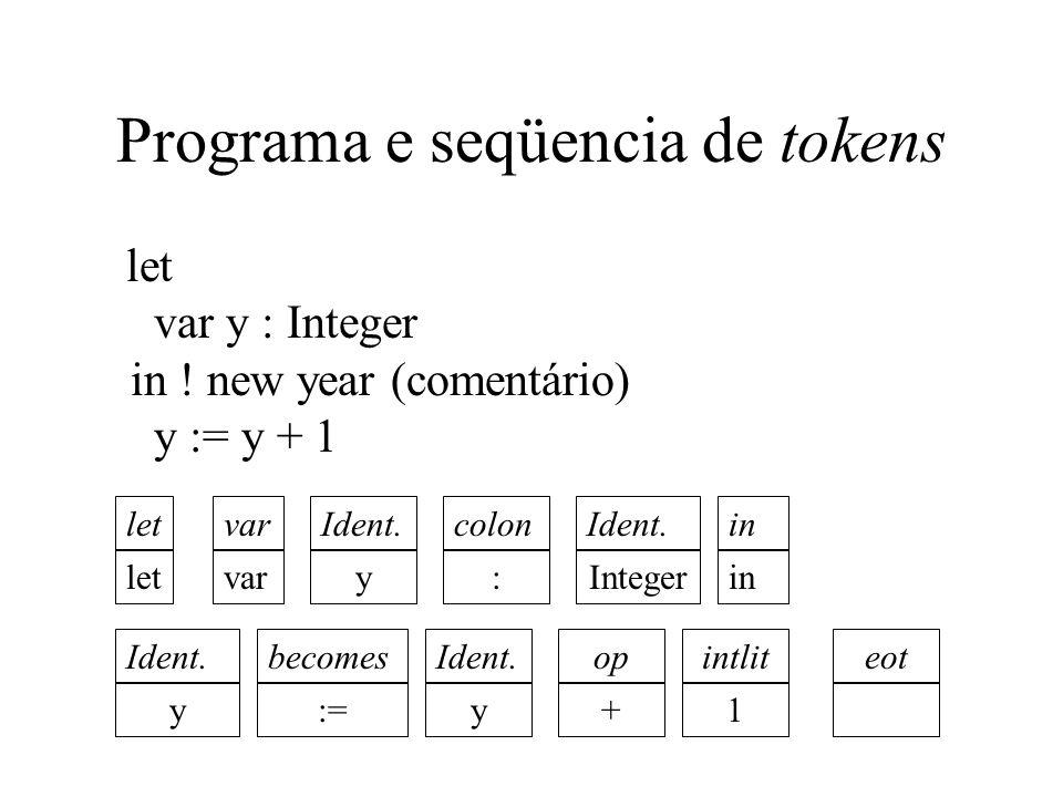 Top-down parsing O parser examina os símbolos terminais da string de entrada, da esquerda para a direita, e reconstrói a árvore sintática de cima (nó- raiz) para baixo (em direção aos nós terminais).