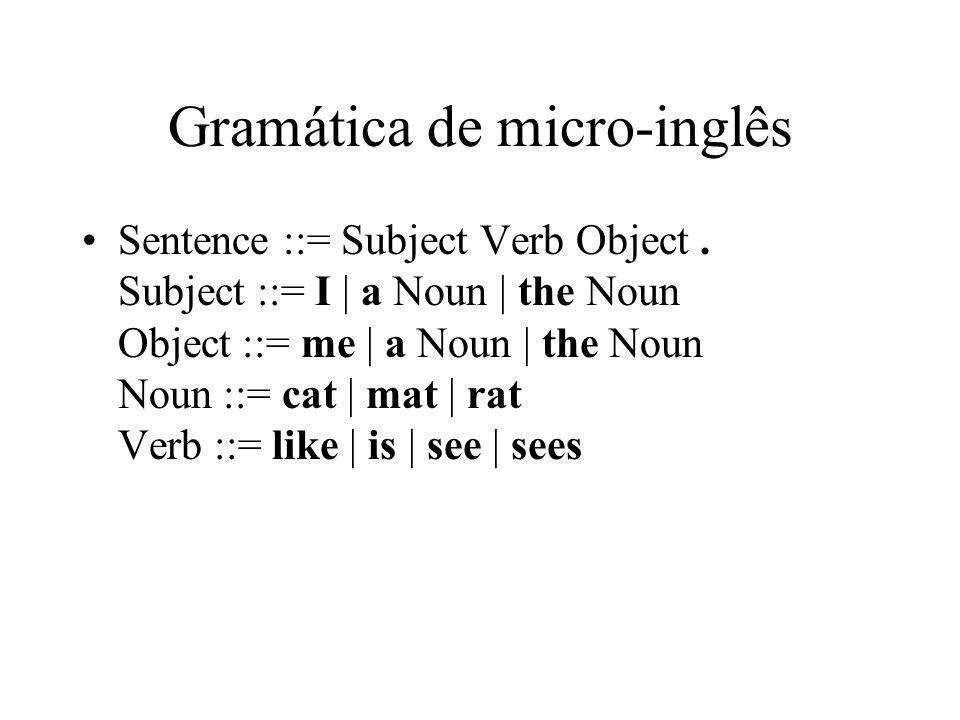 Gramática de micro-inglês Sentence ::= Subject Verb Object. Subject ::= I | a Noun | the Noun Object ::= me | a Noun | the Noun Noun ::= cat | mat | r