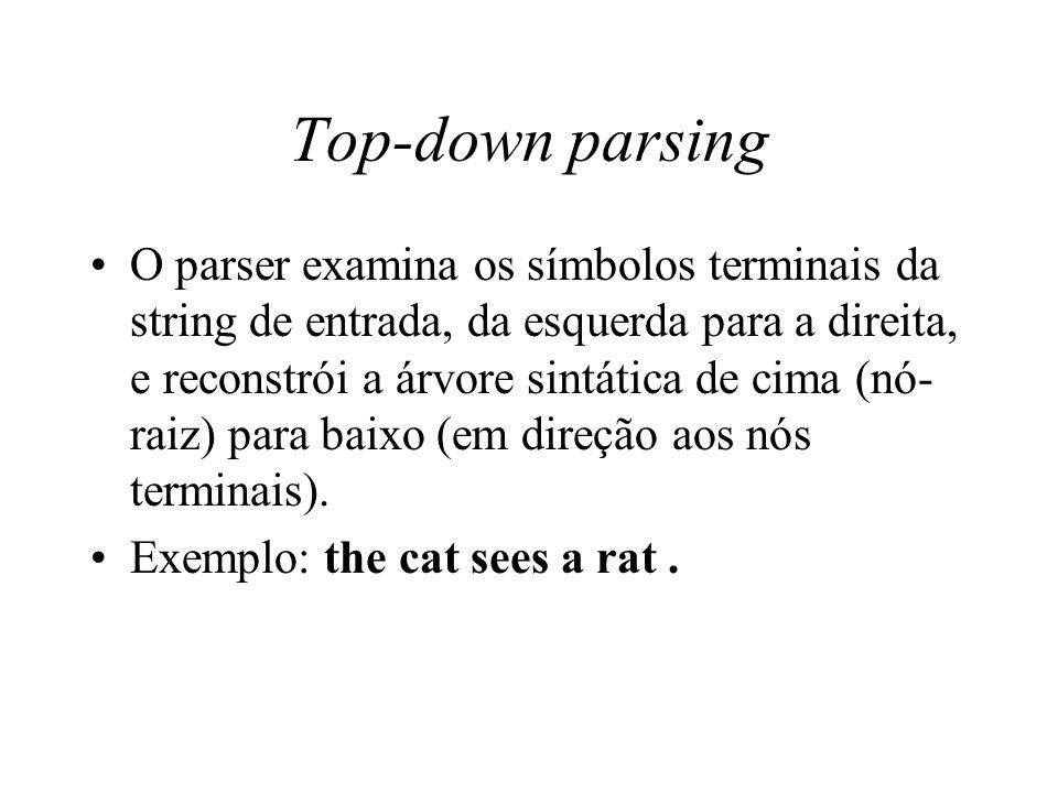 Top-down parsing O parser examina os símbolos terminais da string de entrada, da esquerda para a direita, e reconstrói a árvore sintática de cima (nó-