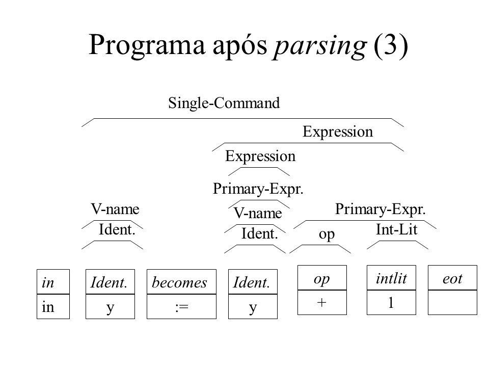 Starter sets (conjuntos iniciais) starters [[X]] é o conjunto de símbolos terminais que podem iniciar uma string gerada por X starters[[his | her | its]] = {h,i} starters[[(re)*set]] = {r,s}