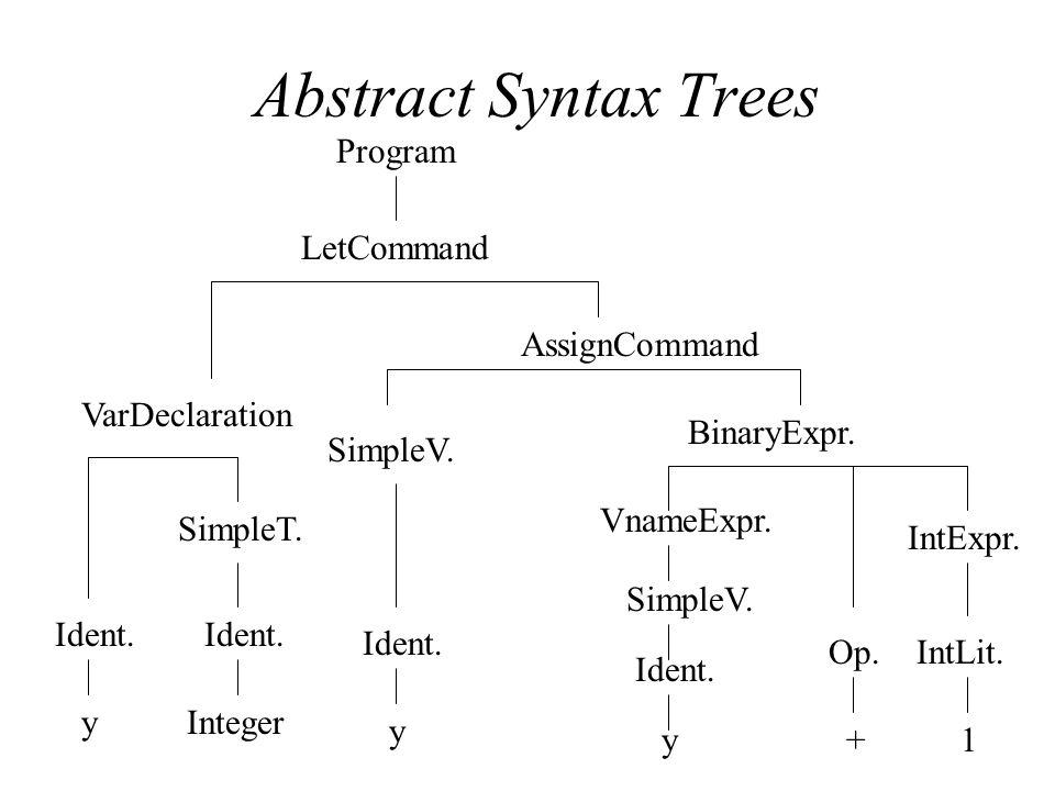 Starter sets: definição starters[[  ]] = {} starters[[t]] = {t} starters[[XY]] = starters[[X]]  starters[[Y]], se X gera  starters[[XY]] = starters[[X]], se X não gera  starters[[X|Y]] = starters[[X]]  starters[[Y]] starters[[X*]] = starters[[X]]