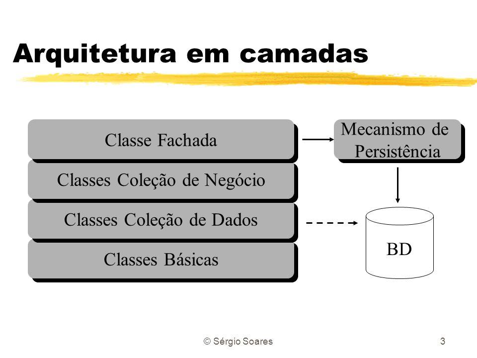 © Sérgio Soares3 Arquitetura em camadas Classes Básicas Classes Coleção de Dados Classes Coleção de Negócio Classe Fachada Mecanismo de Persistência Mecanismo de Persistência BD