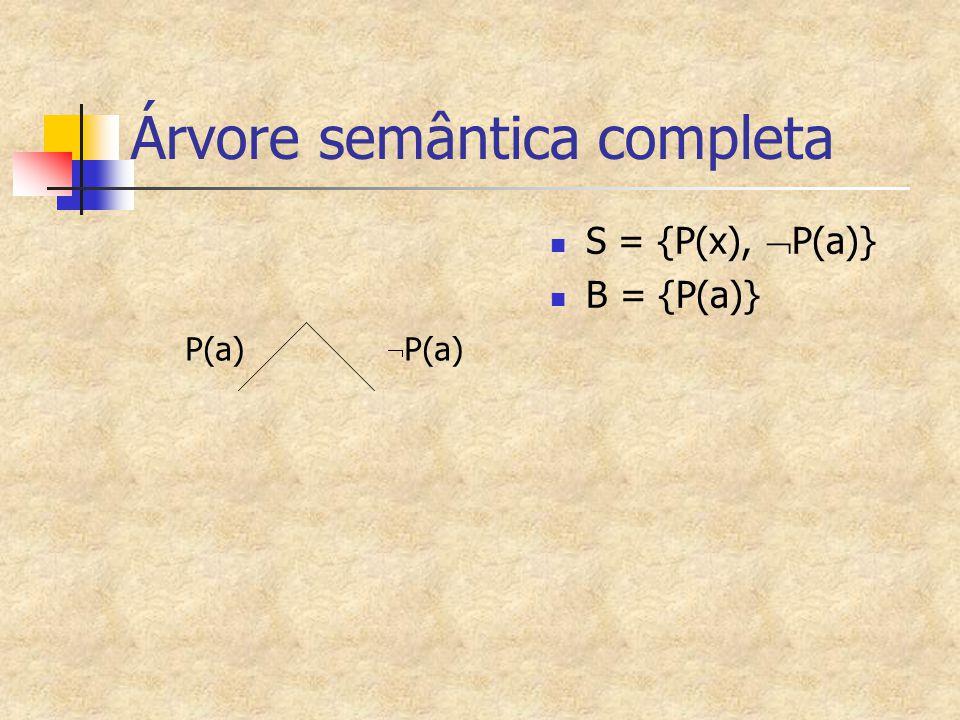 Árvore semântica completa S = {P(x),  P(a)} B = {P(a)} P(a)  P(a)