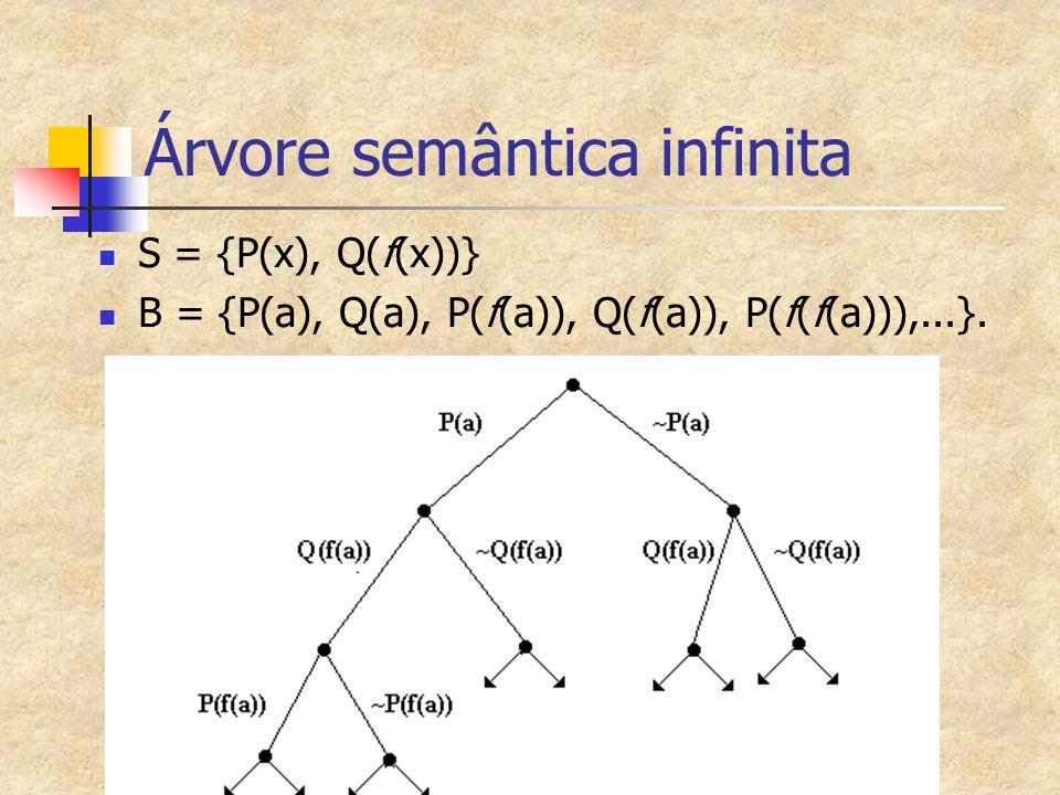 Árvore semântica infinita S = {P(x), Q(f(x))} B = {P(a), Q(a), P(f(a)), Q(f(a)), P(f(f(a))),...}.