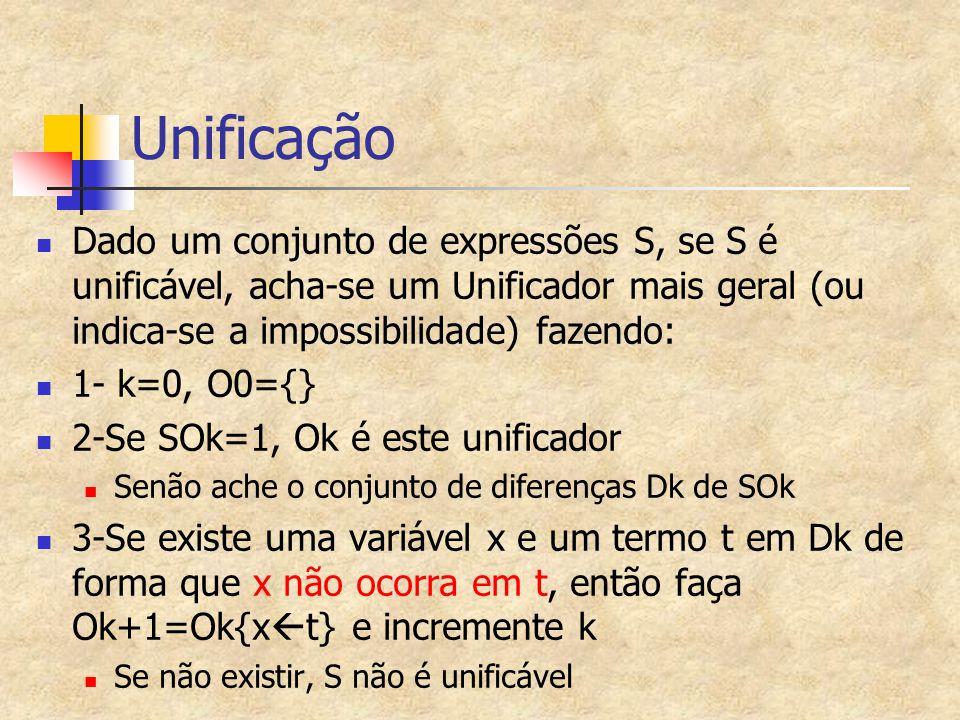 Unificação Dado um conjunto de expressões S, se S é unificável, acha-se um Unificador mais geral (ou indica-se a impossibilidade) fazendo: 1- k=0, O0=