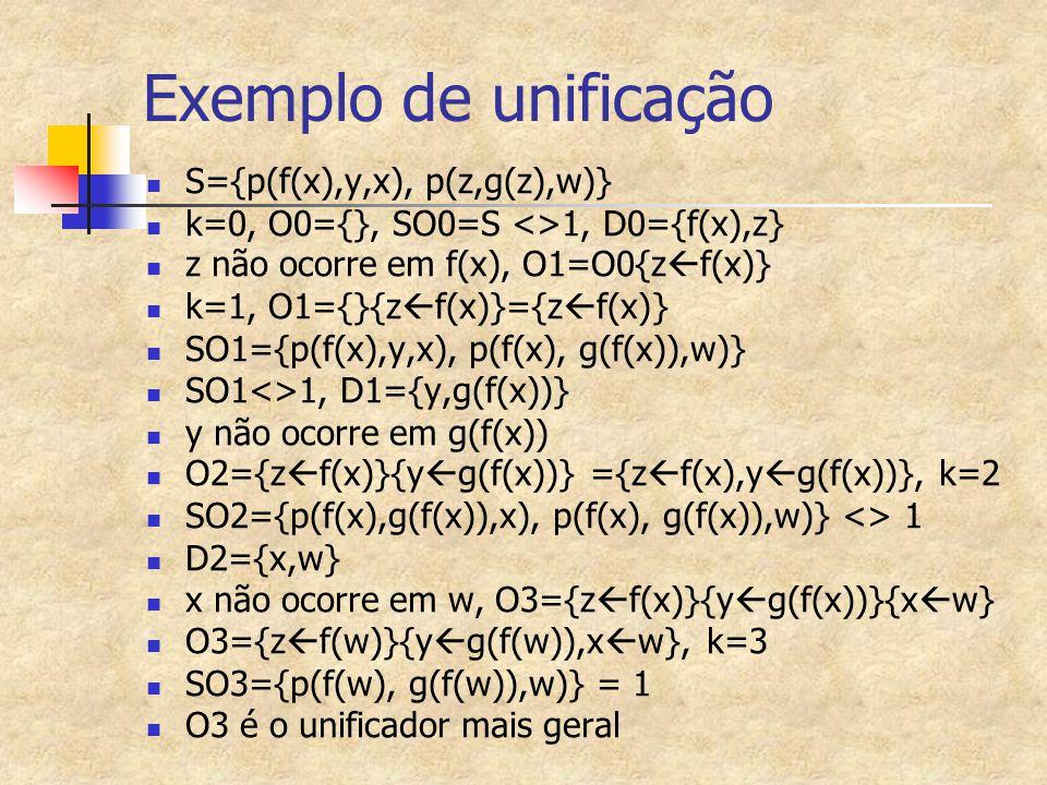 Exemplo de unificação S={p(f(x),y,x), p(z,g(z),w)} k=0, O0={}, SO0=S <>1, D0={f(x),z} z não ocorre em f(x), O1=O0{z  f(x)} k=1, O1={}{z  f(x)}={z 