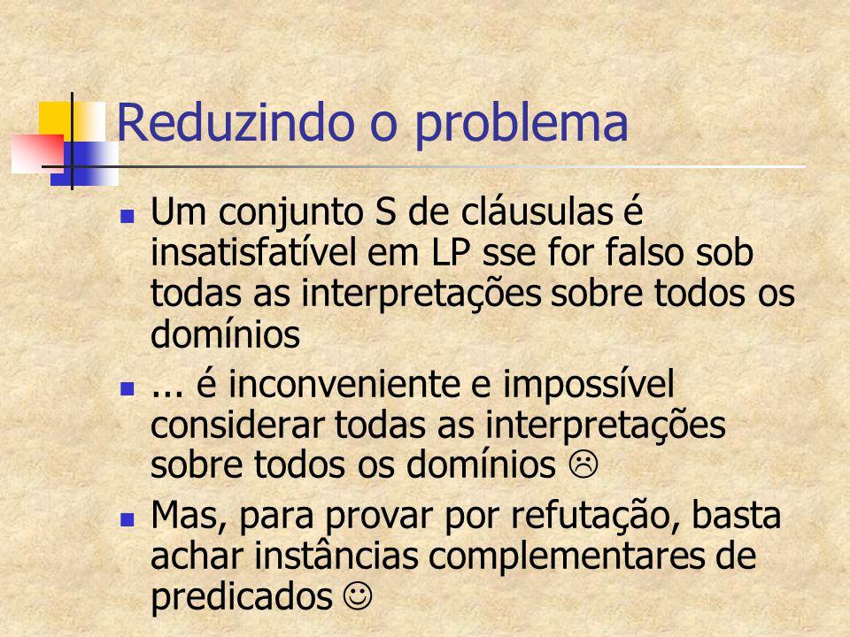 Reduzindo o problema Um conjunto S de cláusulas é insatisfatível em LP sse for falso sob todas as interpretações sobre todos os domínios... é inconven