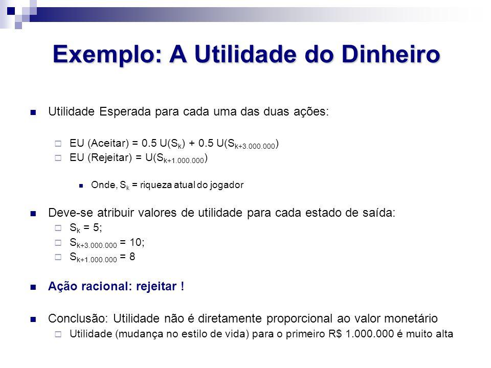 Exemplo: A Utilidade do Dinheiro Utilidade Esperada para cada uma das duas ações:  EU (Aceitar) = 0.5 U(S k ) + 0.5 U(S k+3.000.000 )  EU (Rejeitar)
