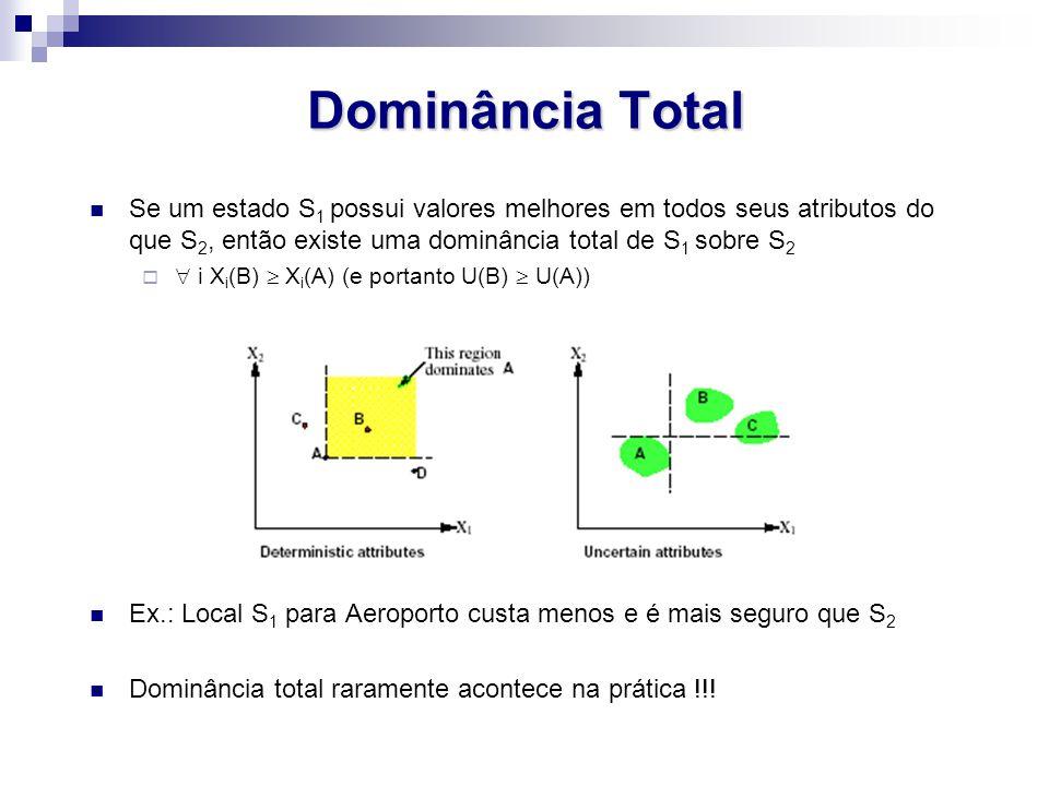 Dominância Total Se um estado S 1 possui valores melhores em todos seus atributos do que S 2, então existe uma dominância total de S 1 sobre S 2   i