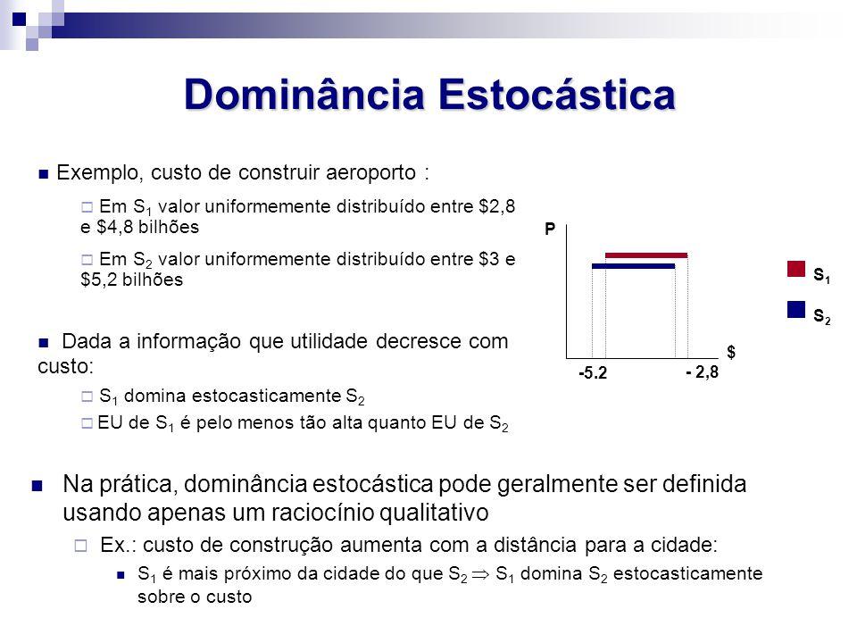 Dominância Estocástica Na prática, dominância estocástica pode geralmente ser definida usando apenas um raciocínio qualitativo  Ex.: custo de constru