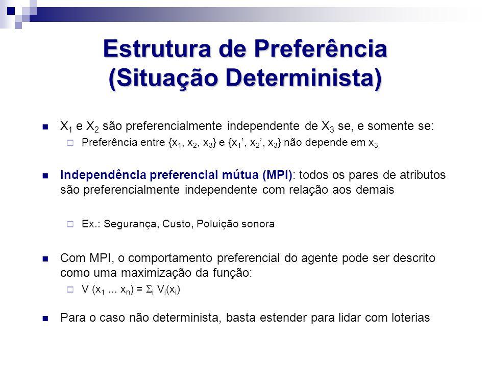 Estrutura de Preferência (Situação Determinista) X 1 e X 2 são preferencialmente independente de X 3 se, e somente se:  Preferência entre {x 1, x 2,