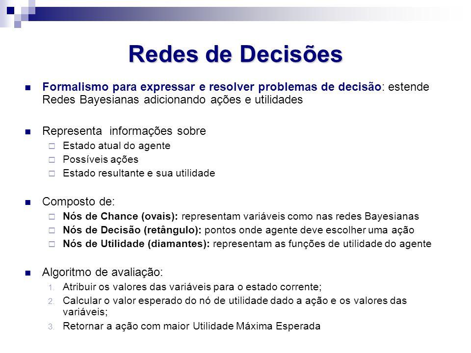 Redes de Decisões Formalismo para expressar e resolver problemas de decisão: estende Redes Bayesianas adicionando ações e utilidades Representa inform