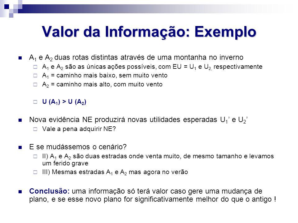 Valor da Informação: Exemplo A 1 e A 2 duas rotas distintas através de uma montanha no inverno  A 1 e A 2 são as únicas ações possíveis, com EU = U 1
