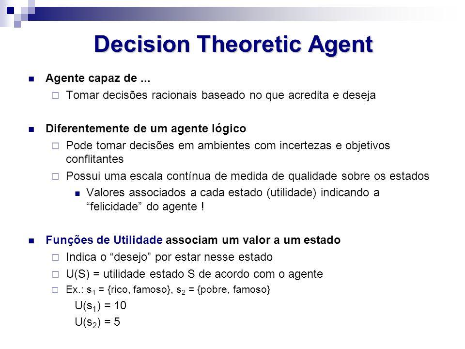 Funções de Utilidade Result i (A): Todos os possíveis estados de saída de uma ação não- determinista A Para cada saída possível é associada uma probabilidade:  P (Result i (A) | Do(A), E)  Onde, E resume a evidência que o agente possuí do mundo Do(A) indica que a ação A foi executada no estado atual Utilidade esperada de uma ação A dado a evidência do mundo E: EU(A|E) =  i P(Result i (A)|Do(A),E) U(Result i (A)) Principio da Maximização da Utilidade: agente racional deve escolher ação que maximiza sua utilidade esperada !!.