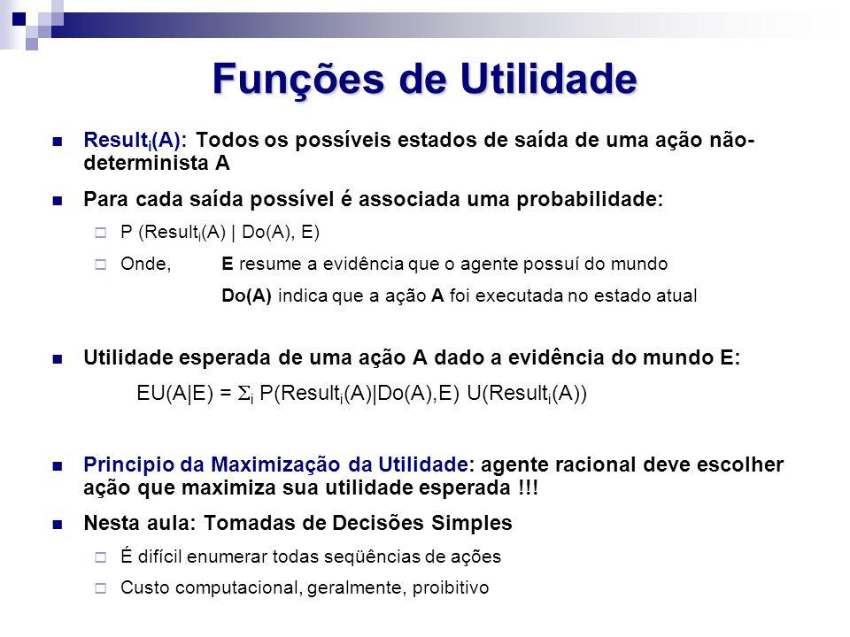 Funções de Utilidade Result i (A): Todos os possíveis estados de saída de uma ação não- determinista A Para cada saída possível é associada uma probab