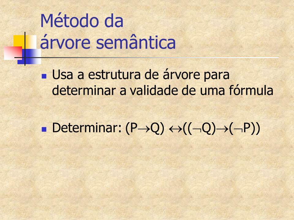 Método da árvore semântica Usa a estrutura de árvore para determinar a validade de uma fórmula Determinar: (P  Q)  ((  Q)  (  P))