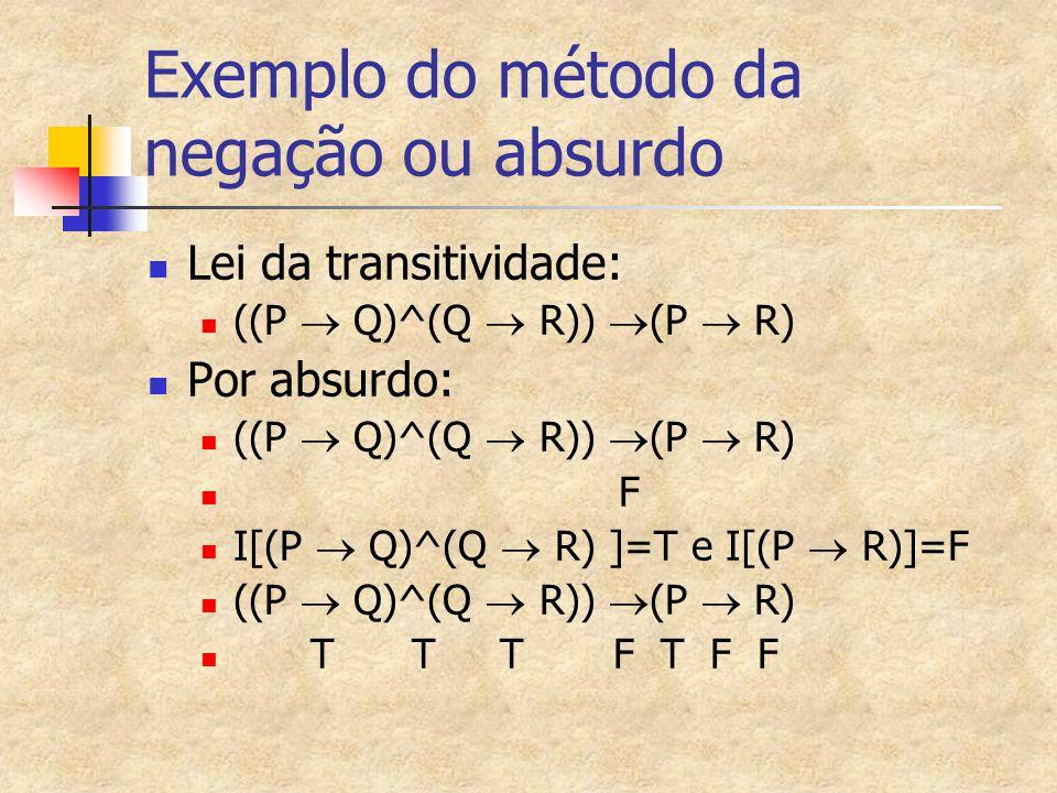 Exemplo do método da negação ou absurdo Lei da transitividade: ((P  Q)^(Q  R))  (P  R) Por absurdo: ((P  Q)^(Q  R))  (P  R) F I[(P  Q)^(Q  R