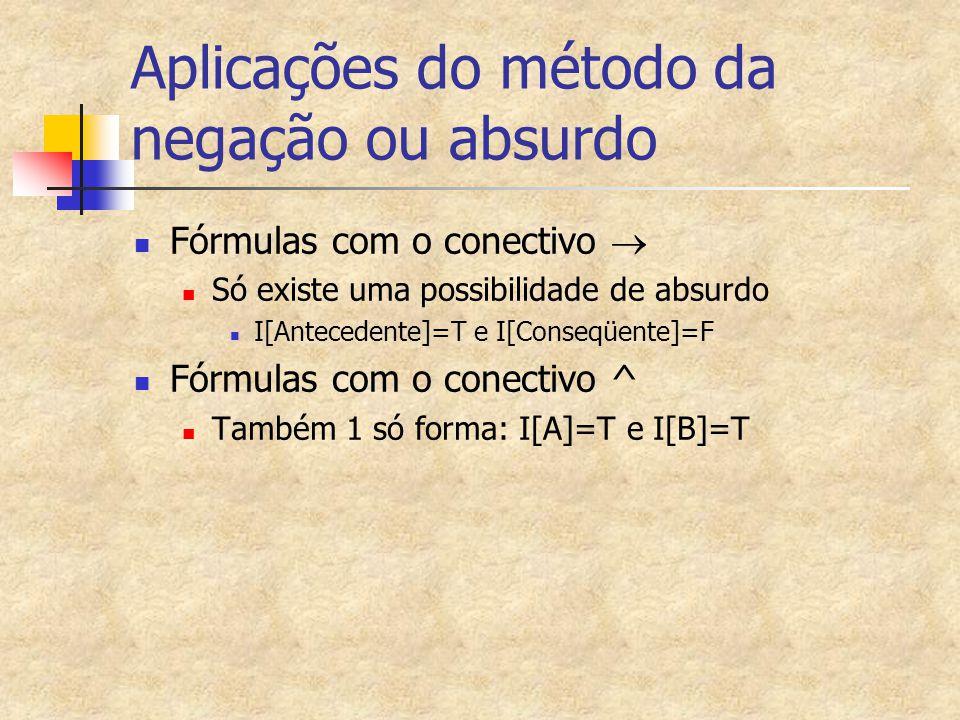Aplicações do método da negação ou absurdo Fórmulas com o conectivo  Só existe uma possibilidade de absurdo I[Antecedente]=T e I[Conseqüente]=F Fórmu
