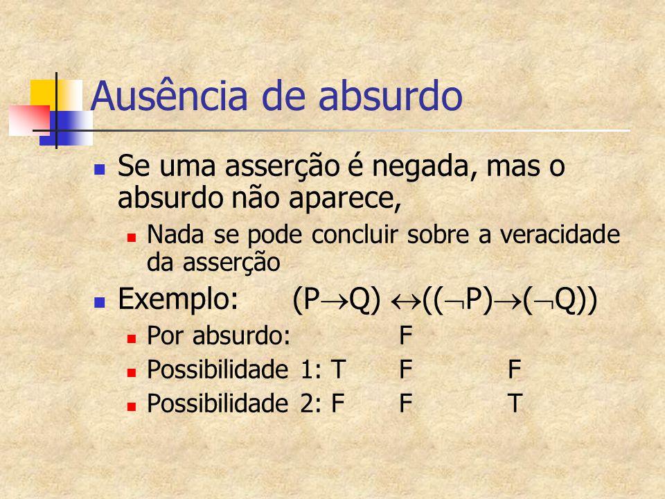 Ausência de absurdo Se uma asserção é negada, mas o absurdo não aparece, Nada se pode concluir sobre a veracidade da asserção Exemplo: (P  Q)  (( 