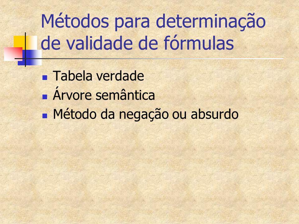 Método da árvore semântica Nó 4: H=(P  Q)  ((  Q)  (  P)) T T T T FT T FT Nó 5: H=(P  Q)  ((  Q)  (  P)) TF F T TF T FT 1 2 3 I[P]=T I[P]=F 1 4 5 T I[Q]=T I[Q]=F T