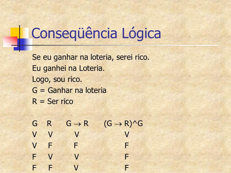 Conseqüência Lógica Se eu ganhar na loteria, serei rico. Eu ganhei na Loteria. Logo, sou rico. G = Ganhar na loteria R = Ser rico G R G  R (G  R)^G