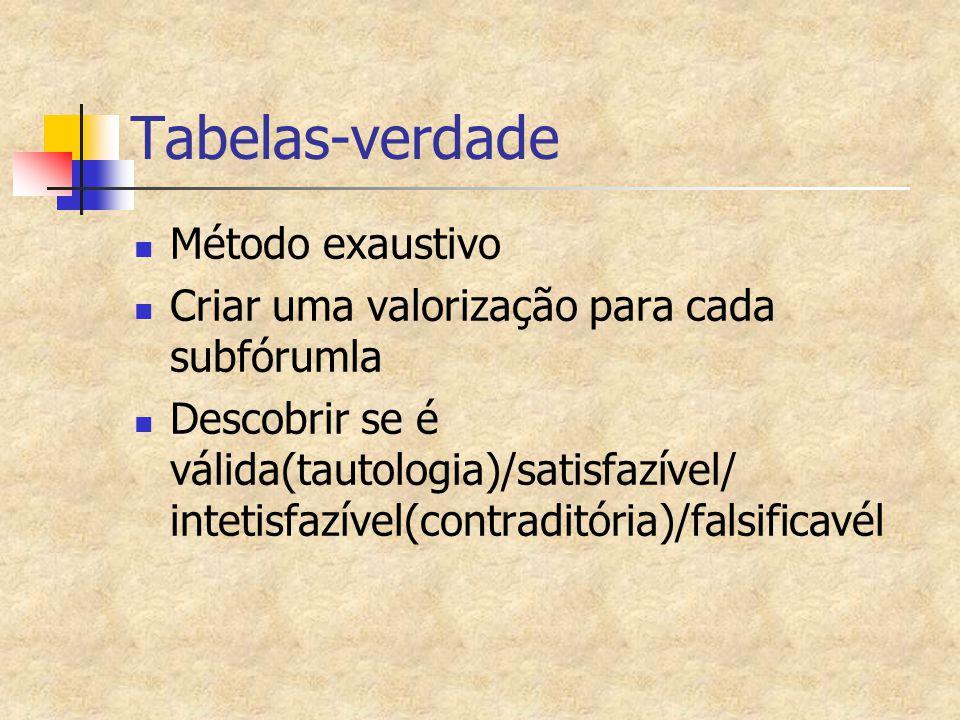 Tabelas-verdade Método exaustivo Criar uma valorização para cada subfórumla Descobrir se é válida(tautologia)/satisfazível/ intetisfazível(contraditór