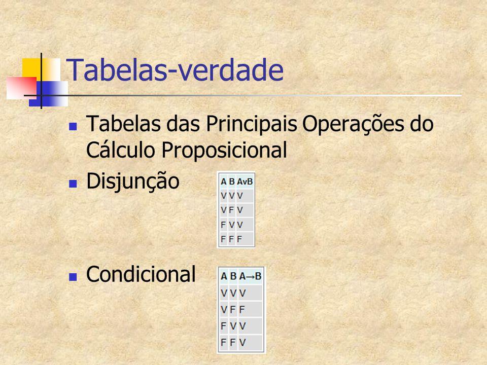 Exemplo de Ausência de absurdo Exemplo: H= (P  Q)  ((  P)  (  Q)) Possibilidade 1: T F F F T T F TF F FT Possibilidade 2: FF T T F F F FT F TF Não se pode concluir que H é tautologia Se I[P]=F e I[Q]=T, então I[H]=F