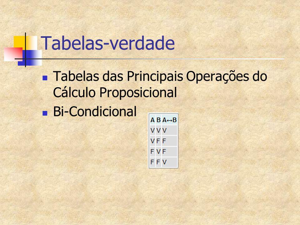 Exercício do método de negação ou absurdo H=(P^Q)  ((  PvQ)) é tautologia.