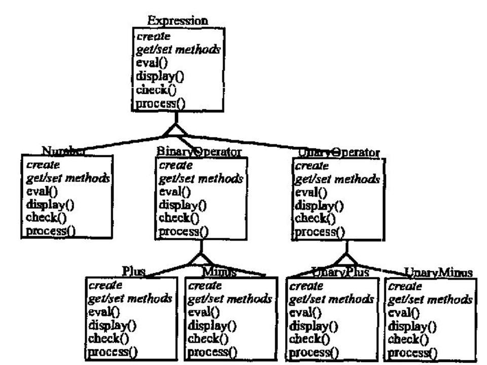 Evolução no sistema zExpressões podem ser opcionalmente persistentes zSuporte a checagem de estilo ymúltiplos estilos zCombinação de checagens
