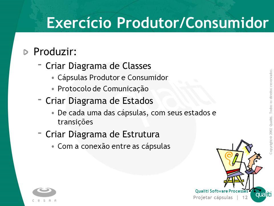 Copyright © 2002 Qualiti. Todos os direitos reservados. Qualiti Software Processes Projetar cápsulas | 12 Exercício Produtor/Consumidor Produzir:  Cr