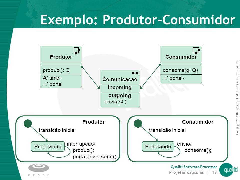 Copyright © 2002 Qualiti. Todos os direitos reservados. Qualiti Software Processes Projetar cápsulas | 13 Exemplo: Produtor-Consumidor Produtor #/ tim