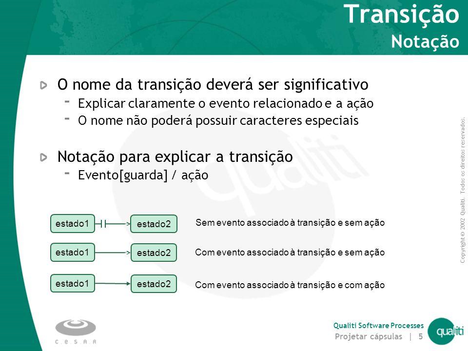 Copyright © 2002 Qualiti. Todos os direitos reservados. Qualiti Software Processes Projetar cápsulas | 5 Transição Notação O nome da transição deverá
