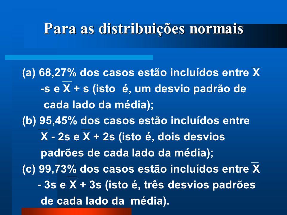 Para as distribuições normais (a) 68,27% dos casos estão incluídos entre X -s e X + s (isto é, um desvio padrão de cada lado da média); (b) 95,45% dos