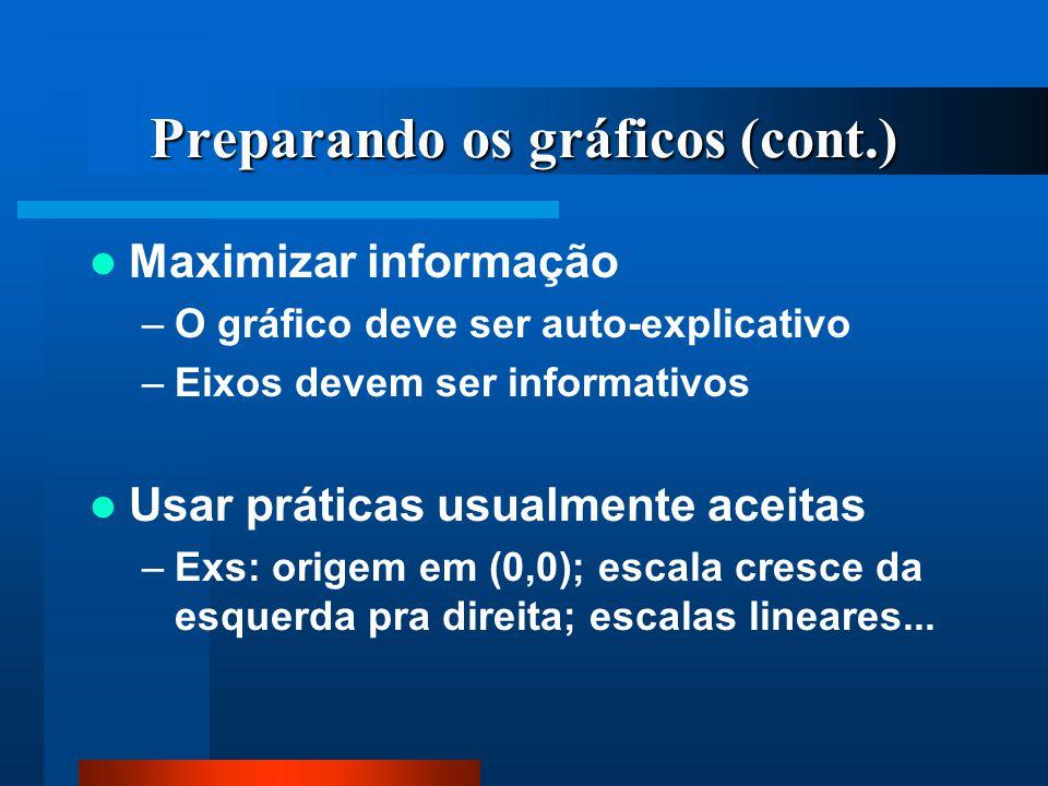 Preparando os gráficos (cont.) Maximizar informação –O gráfico deve ser auto-explicativo –Eixos devem ser informativos Usar práticas usualmente aceita