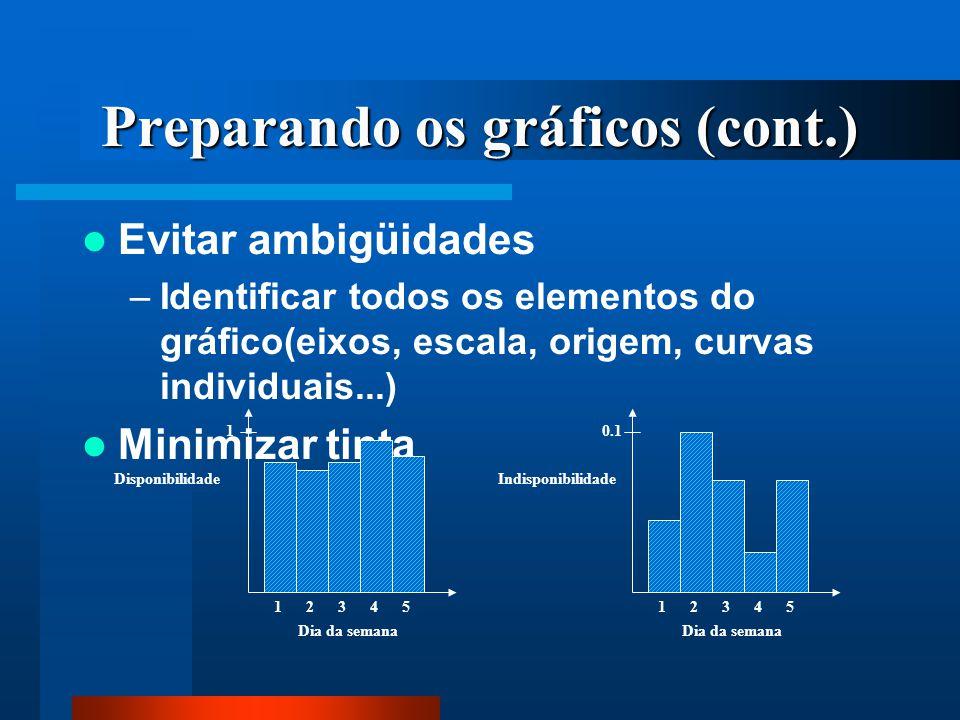 Preparando os gráficos (cont.) Evitar ambigüidades –Identificar todos os elementos do gráfico(eixos, escala, origem, curvas individuais...) Minimizar