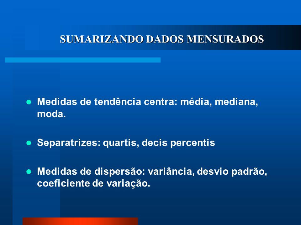 SUMARIZANDO DADOS MENSURADOS Medidas de tendência centra: média, mediana, moda. Separatrizes: quartis, decis percentis Medidas de dispersão: variância