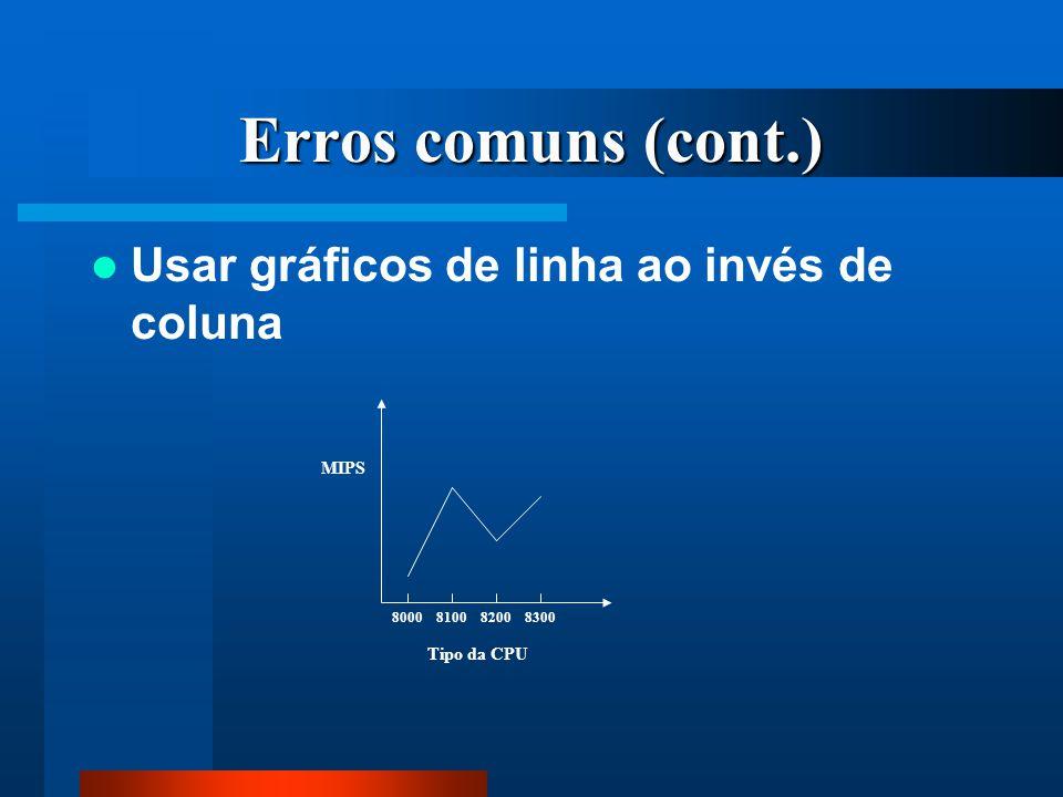 Erros comuns (cont.) Usar gráficos de linha ao invés de coluna Tipo da CPU MIPS 8000810082008300