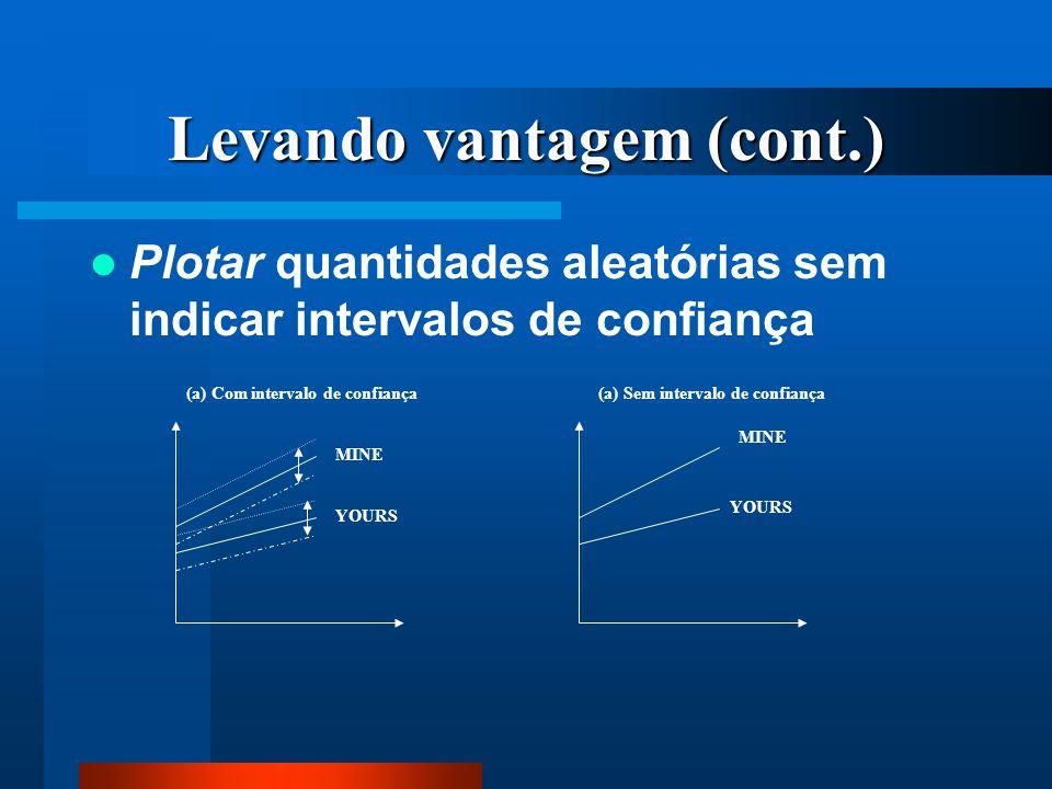 Levando vantagem (cont.) Plotar quantidades aleatórias sem indicar intervalos de confiança MINE YOURS MINE YOURS (a) Com intervalo de confiança(a) Sem