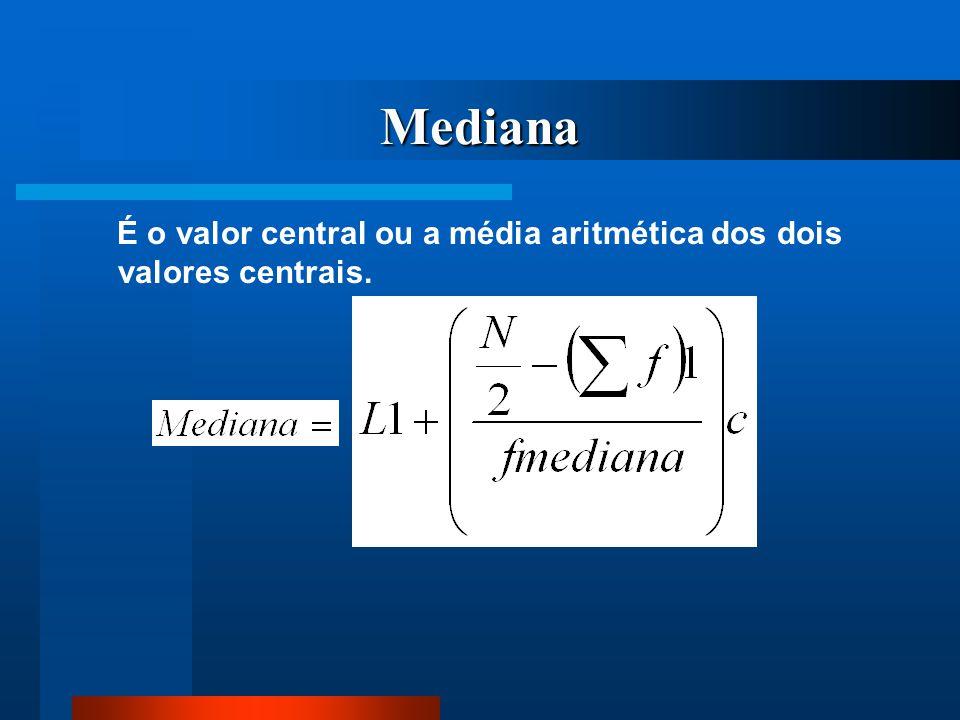 Em que: L1 = limite inferior da classe mediana (isto é, da classe que contém a mediana); N = número de itens dos dados (isto é, freqüência total); (  f) 1 = soma de todas as freqüências das classes inferiores à mediana; f mediana = freqüência da classe mediana; c = amplitude do intervalo da classe mediana.