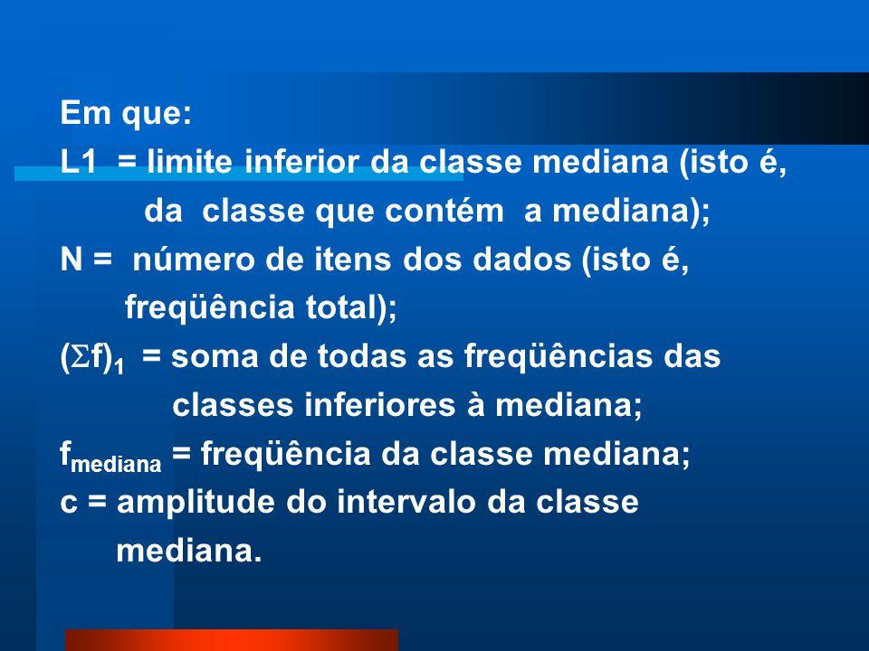 Em que: L1 = limite inferior da classe mediana (isto é, da classe que contém a mediana); N = número de itens dos dados (isto é, freqüência total); ( 