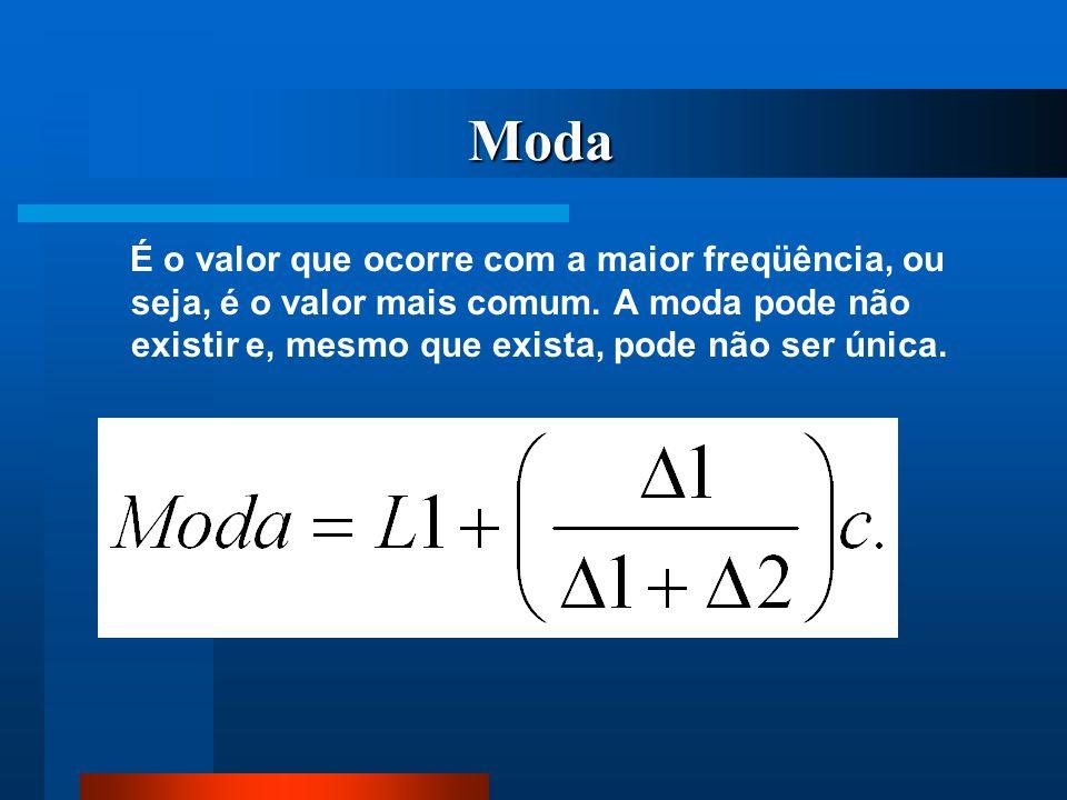 Em que: L1 = limite inferior da classe modal (isto é, a que contém a moda);  1 = excesso da freqüência modal sobre a da classe imediatamente inferior;  2 = excesso da freqüência modal sobre a da classe imediatamente superior; c = amplitude do intervalo da classe modal.