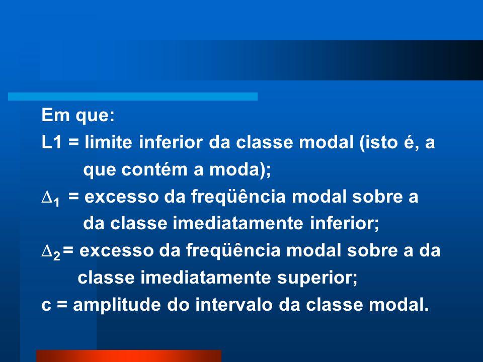 Em que: L1 = limite inferior da classe modal (isto é, a que contém a moda);  1 = excesso da freqüência modal sobre a da classe imediatamente inferior