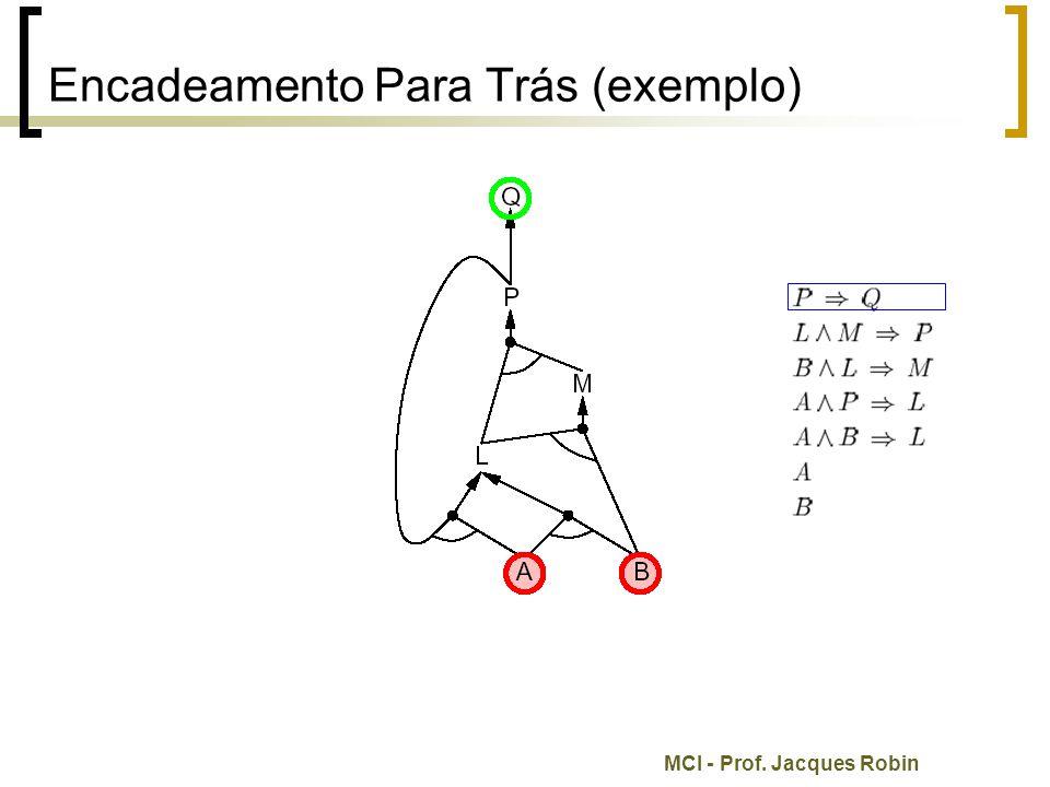 MCI - Prof. Jacques Robin Encadeamento Para Trás (exemplo)